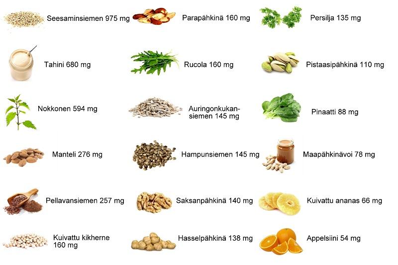 Mistä vegaani saa kalsiumia